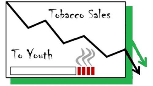 New York youth tobacco sales are down