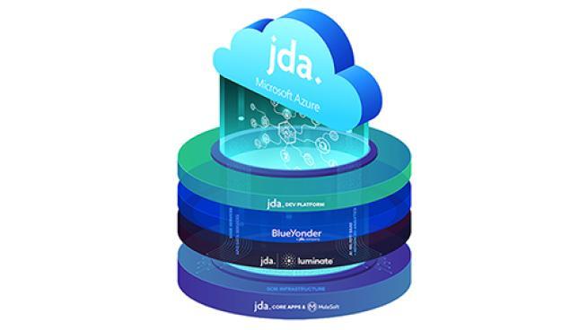 JDA Supply Chain Management Platform