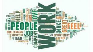 A word image of workplace